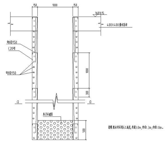 边坡支护施工组织设计Word版(共92页)_2