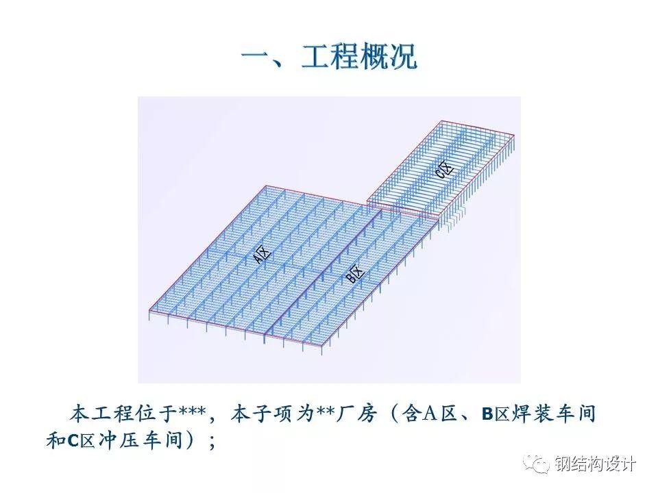 某厂房钢结构制作、安装方案(值得收藏)_2