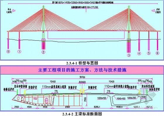 [广东]群桩基础实心水滴型双塔混合式叠合梁斜拉桥施工组织设计343页