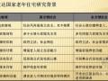 国内外养老地产规划及经营研究报告(75页)