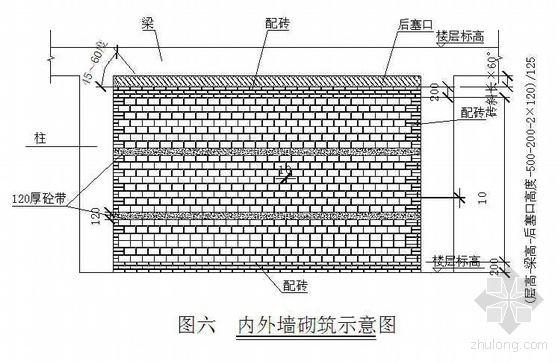 重庆某运动中心砌体工程施工方案