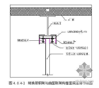 """超长曲面高孔隙率铝板""""下缘抱接式""""金属吊顶施工工法"""