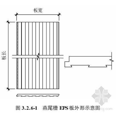 外墙外保温施工技术[胶粉聚苯颗粒复合型外墙外保温系统]
