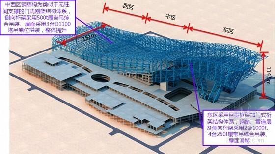 名企编制钢结构综合广场项目工程施工质量汇报(附流程图 标准化图集)