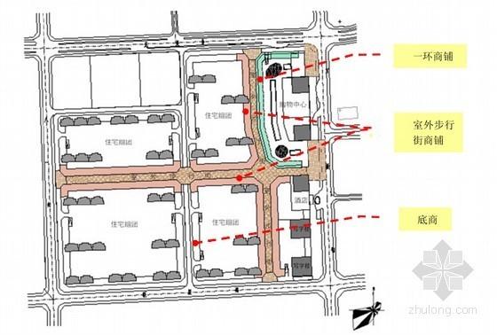 商业广场室外商铺设计技术标准指导手册