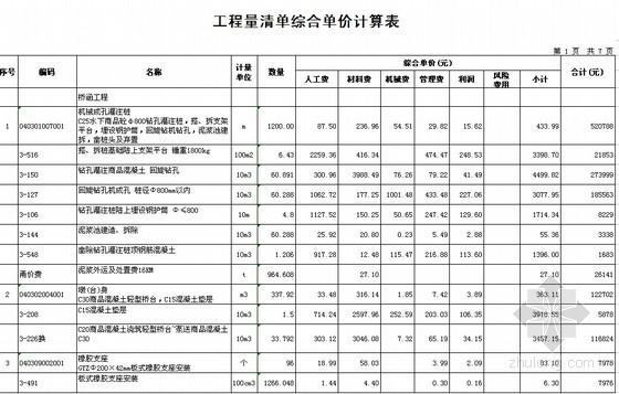2012年浙江市政桥梁工程工程量清单综合单价计算表