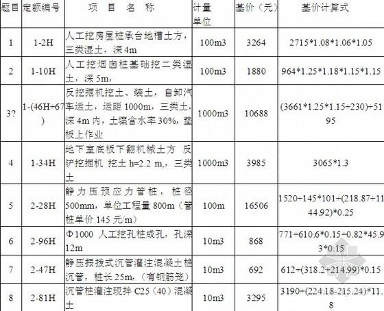 [浙江]2011年造价员考试习题及答案(定额套用及计价换算)24页