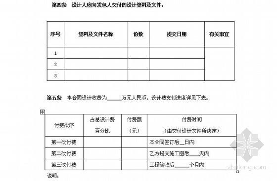 某房地产企业项目开发类合同范本(共149页)