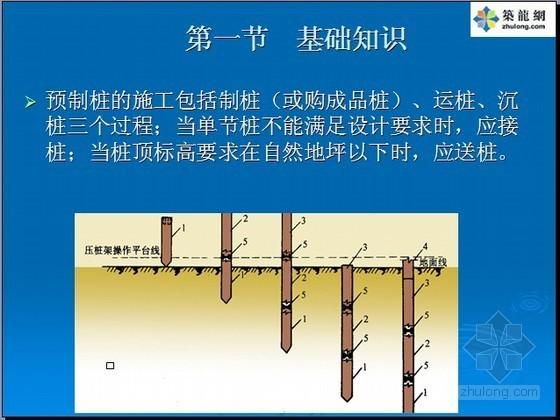 桩与地基基础工程定额及清单计价入门讲义(实例解析)图解43页