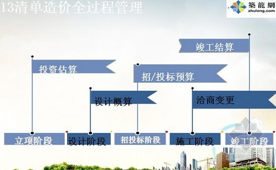 [云南]2013版消耗量定额与2013版清单规范应用讲解(新版定额交底108页)