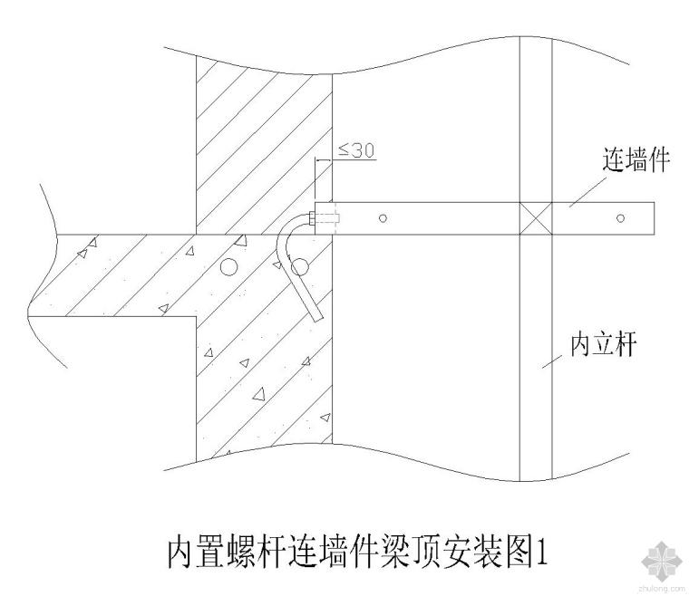 一种新型脚手架连墙件使用,是否需要专家论证?