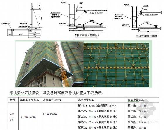 住宅楼工程悬挑脚手架及卸料平台防护棚技术交底