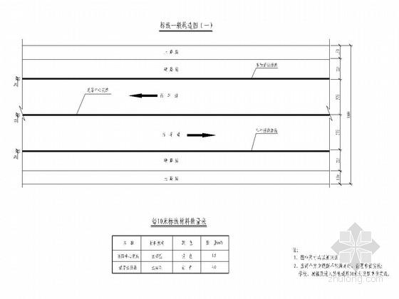 城市道路工程标线设计施工图(8张)