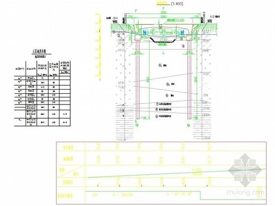 [湖南]跨河1-26.8m预应力现浇箱梁门形刚构桥图纸42张(单幅桥宽23m)