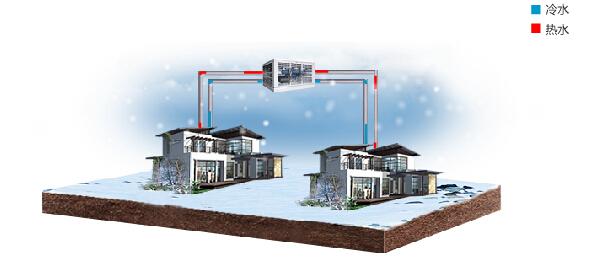 空气能热泵原理