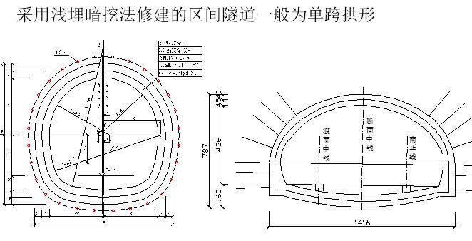 《城市轨道交通结构设计与施工》课程讲义479页PPT(隧道高架路基防水)_15