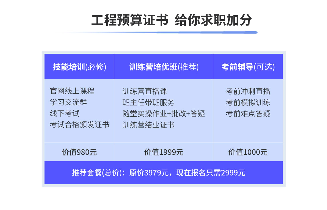 工程预算证书考试服务详情