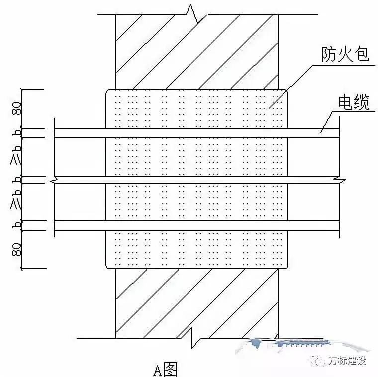 建筑电气系统施工安装做法详解