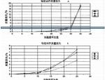 钢筋混凝土结构加固技术概述论文