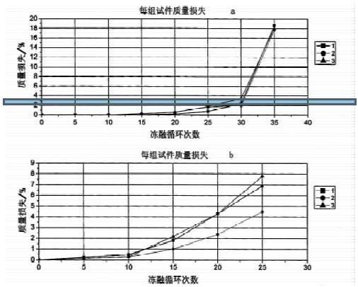 钢筋混凝土结构加固技术概述论文_1