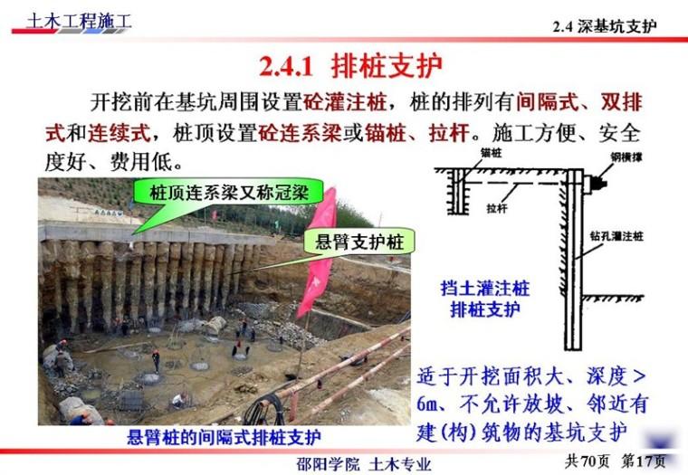 边坡支护工程施工与基坑的支护、降水_11