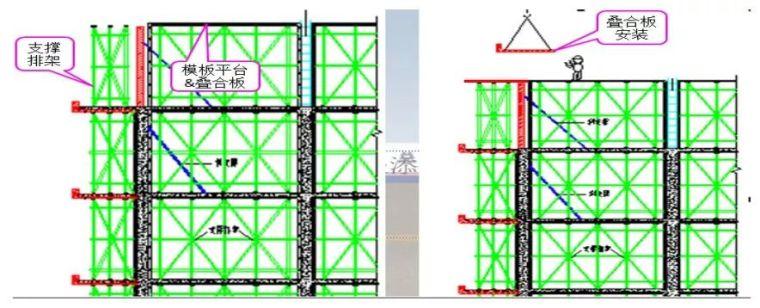 超详细!装配式结构专项施工方案_21