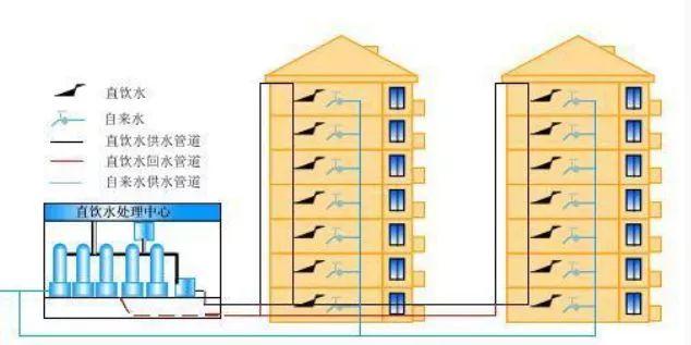 荣获詹天佑奖优秀住宅的工程是什么样?来一睹风采!_6