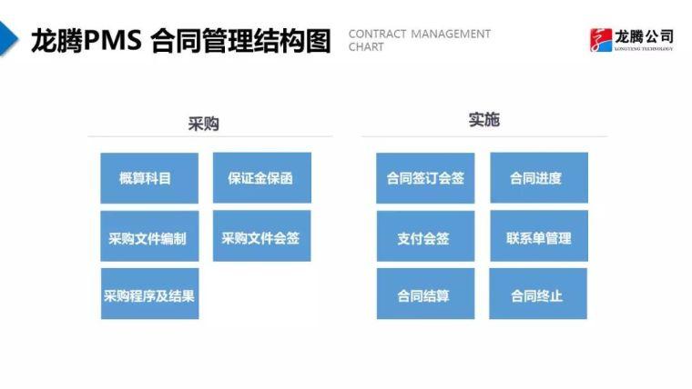 工程合同管理中的风险识别与分析