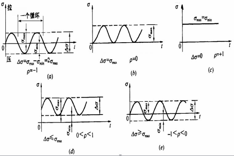 钢结构基本原理中课件_1