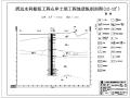 基坑工程中SMW工法介绍