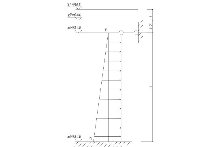 地下车库结构设计及计算实例