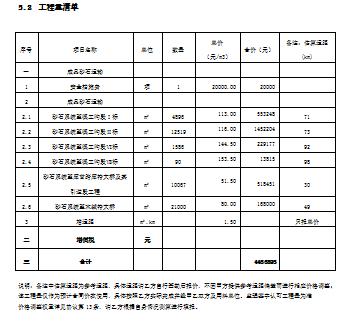 [雅江]桥梁工程砂石加工系统骨料运输项目投标文件(共39页)