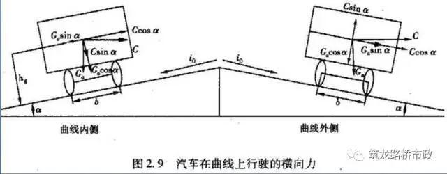超全道路工程平面线型设计,不会的时候拿出来看就可以了!_11