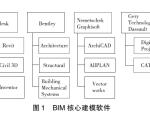 基于BIM的三维铁路路基建模应用研究