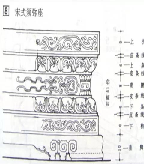 干货·中国古建筑的遗产_42