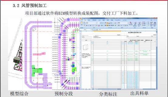 超高层项目机电工程创新技术(机电工程,附图丰富)_6