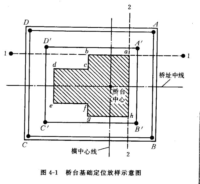 【全国】桥梁基础工程施工技术(共176页)_1
