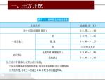 地基与基础工程质量管理讲解(173页)