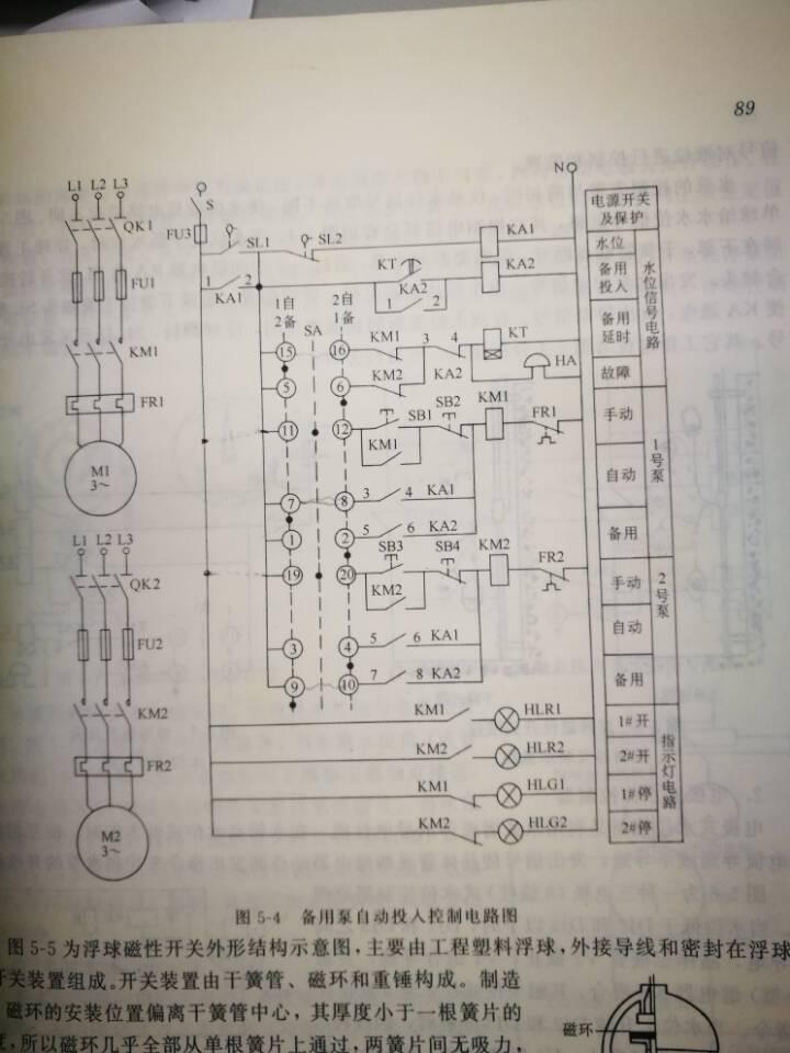 施耐德plc型号电赛仪器仪表设计题源码