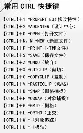 顶级CAD绘图大师总结的108个CAD快捷命令