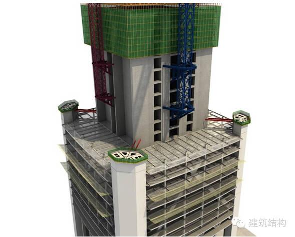 建筑结构丨超高层建筑钢结构施工流程三维效果图_24