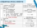 2013年江苏造价员培训资料(理论)