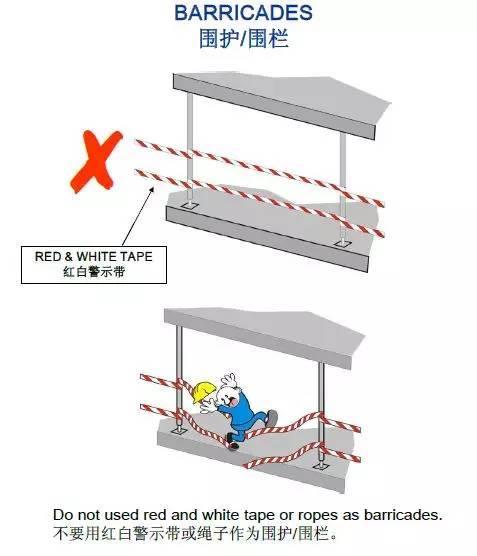 外企安全施工漫画图|中英文对照(全)_5