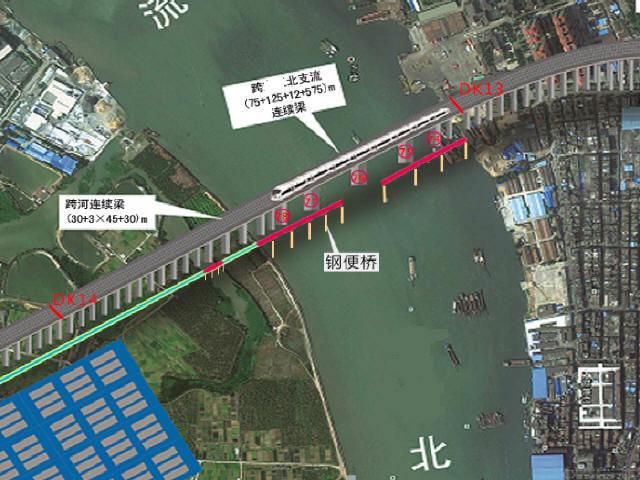 跨河大桥水中钢板桩围堰施工安全技术方案82页(附模型)