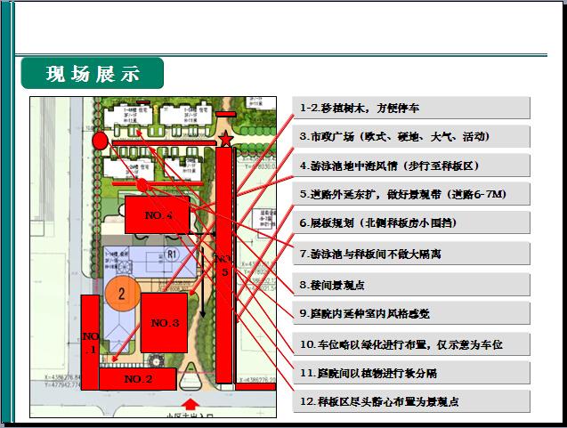 房地产样板房展示区策划报告(多案例汇总)_2