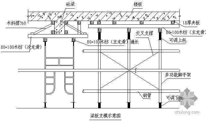 广州某医院群体建筑施工组织设计(有平面布置图)