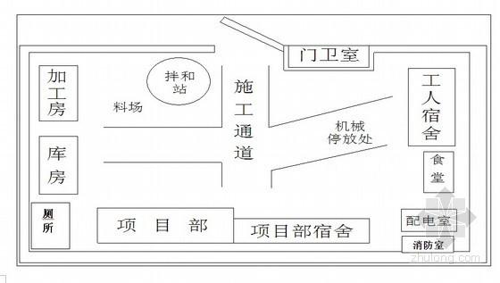 截桩施工合同资料下载-地质灾害治理施工组织设计(抗滑桩 截排水)
