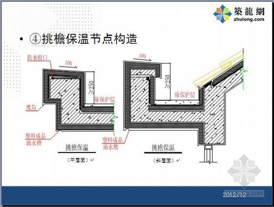 知名房地产公司外墙外保温工程技术标准(2012年)