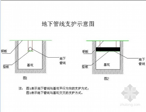 [广东]开发区配套道路软土地基处理施工组织设计(CFG桩 土工格栅 真空联合堆载预压)