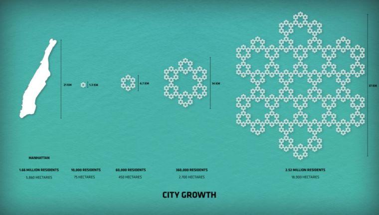 BIG新作|2050诺亚方舟计划-浮动城市(文末附精选BIG作品合集)_36